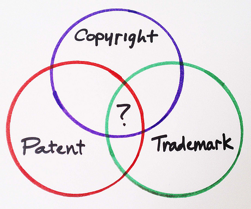 Difference Between Trademarks, Copyright and Patents