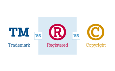 Identifying the intellectual property of your business and products